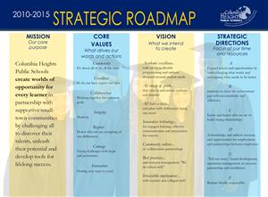 Strategic Roadmap
