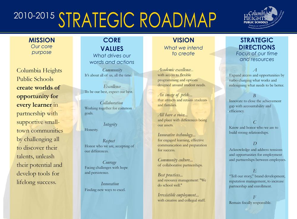 School Board / Strategic Roadmap