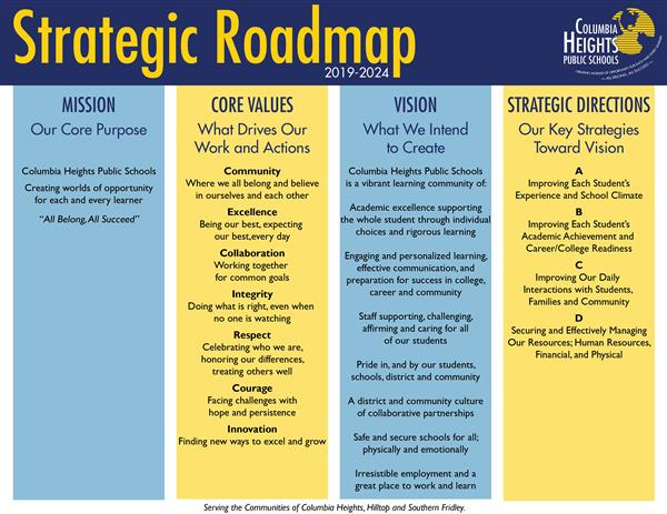 Strategic Roadmap 2019